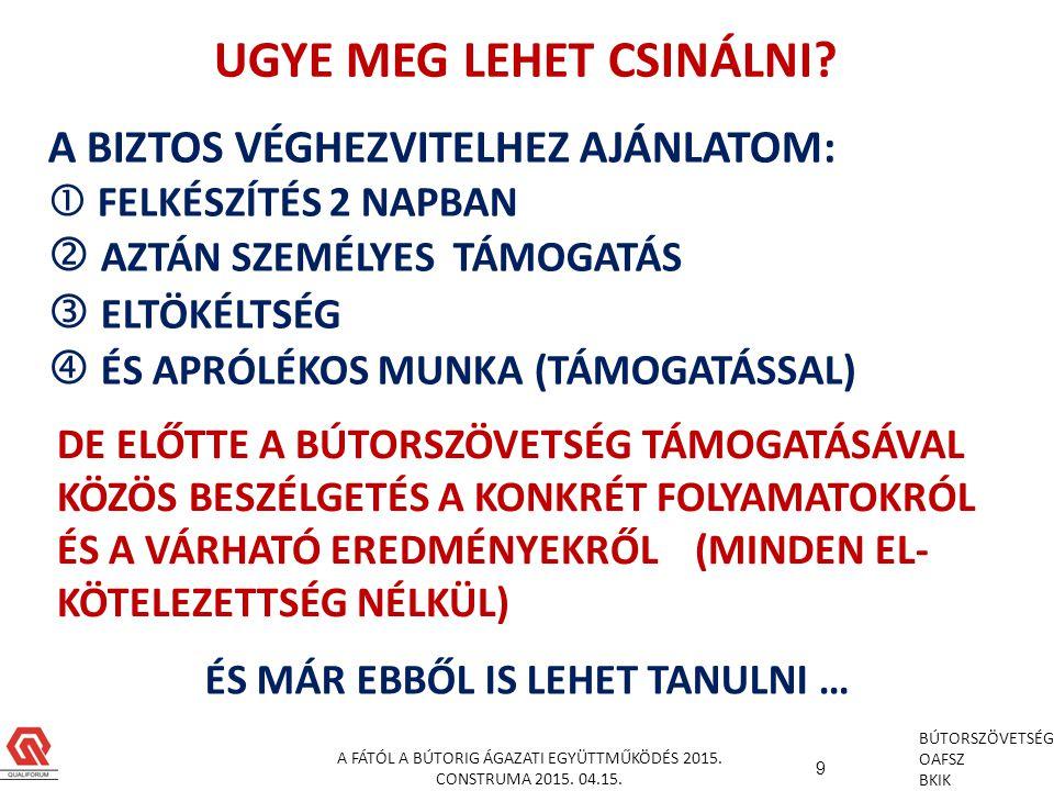 9 A FÁTÓL A BÚTORIG ÁGAZATI EGYÜTTMŰKÖDÉS 2015. CONSTRUMA 2015.