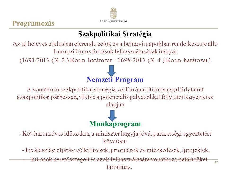 10 Szakpolitikai Stratégia Az új hétéves ciklusban elérendő célok és a belügyi alapokban rendelkezésre álló Európai Uniós források felhasználásának irányai (1691/2013.