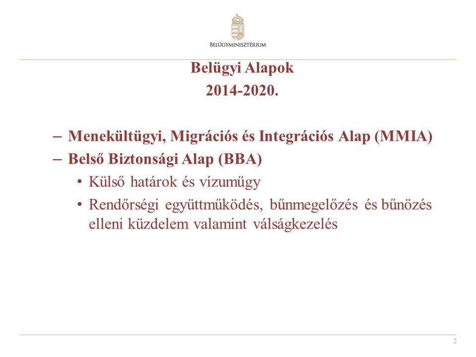 2 Belügyi Alapok 2014-2020.