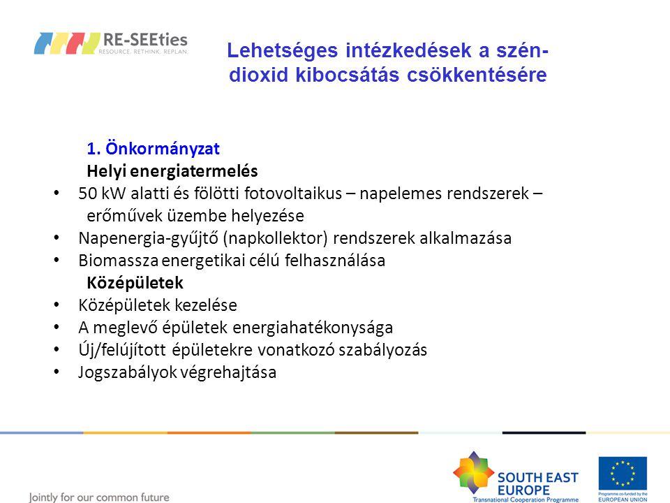1. Önkormányzat Helyi energiatermelés 50 kW alatti és fölötti fotovoltaikus – napelemes rendszerek – erőművek üzembe helyezése Napenergia-gyűjtő (napk