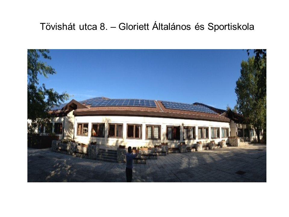 Tövishát utca 8. – Gloriett Általános és Sportiskola