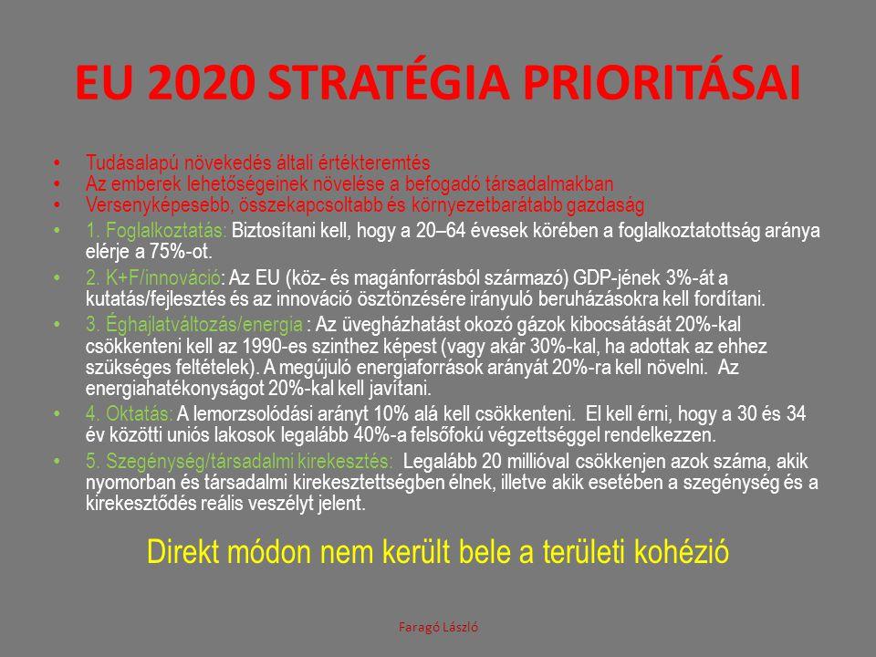 EU 2020 STRATÉGIA PRIORITÁSAI Tudásalapú növekedés általi értékteremtés Az emberek lehetőségeinek növelése a befogadó társadalmakban Versenyképesebb, összekapcsoltabb és környezetbarátabb gazdaság 1.