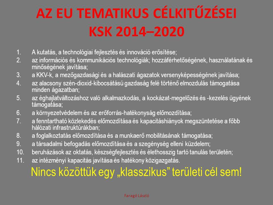 AZ EU TEMATIKUS CÉLKITŰZÉSEI KSK 2014–2020 1.A kutatás, a technológiai fejlesztés és innováció erősítése; 2.az információs és kommunikációs technológi