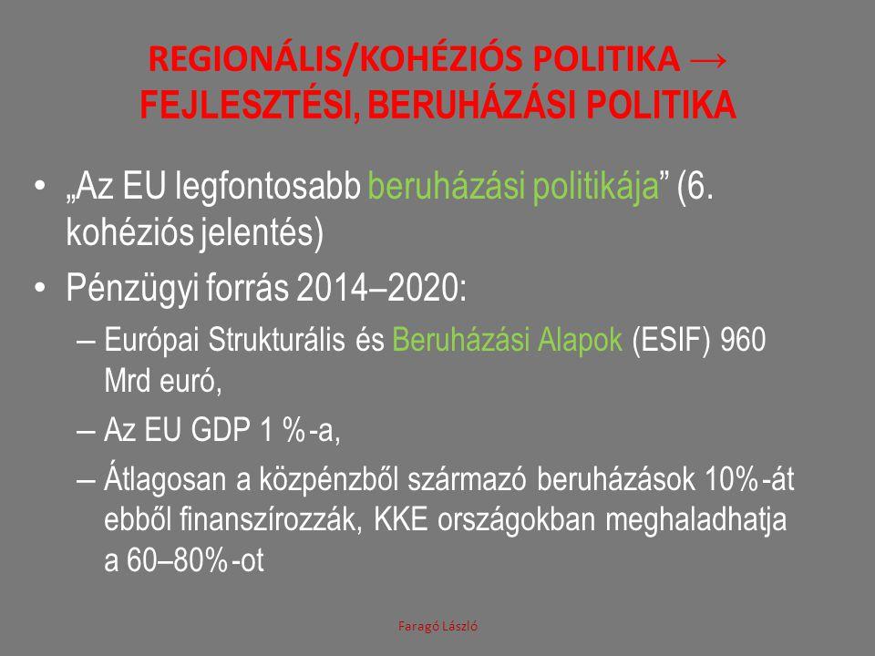 """REGIONÁLIS/KOHÉZIÓS POLITIKA → FEJLESZTÉSI, BERUHÁZÁSI POLITIKA """"Az EU legfontosabb beruházási politikája"""" (6. kohéziós jelentés) Pénzügyi forrás 2014"""