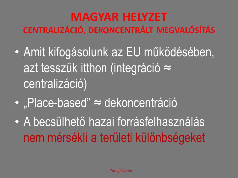 """MAGYAR HELYZET CENTRALIZÁCIÓ, DEKONCENTRÁLT MEGVALÓSÍTÁS Amit kifogásolunk az EU működésében, azt tesszük itthon (integráció ≈ centralizáció) """"Place-b"""