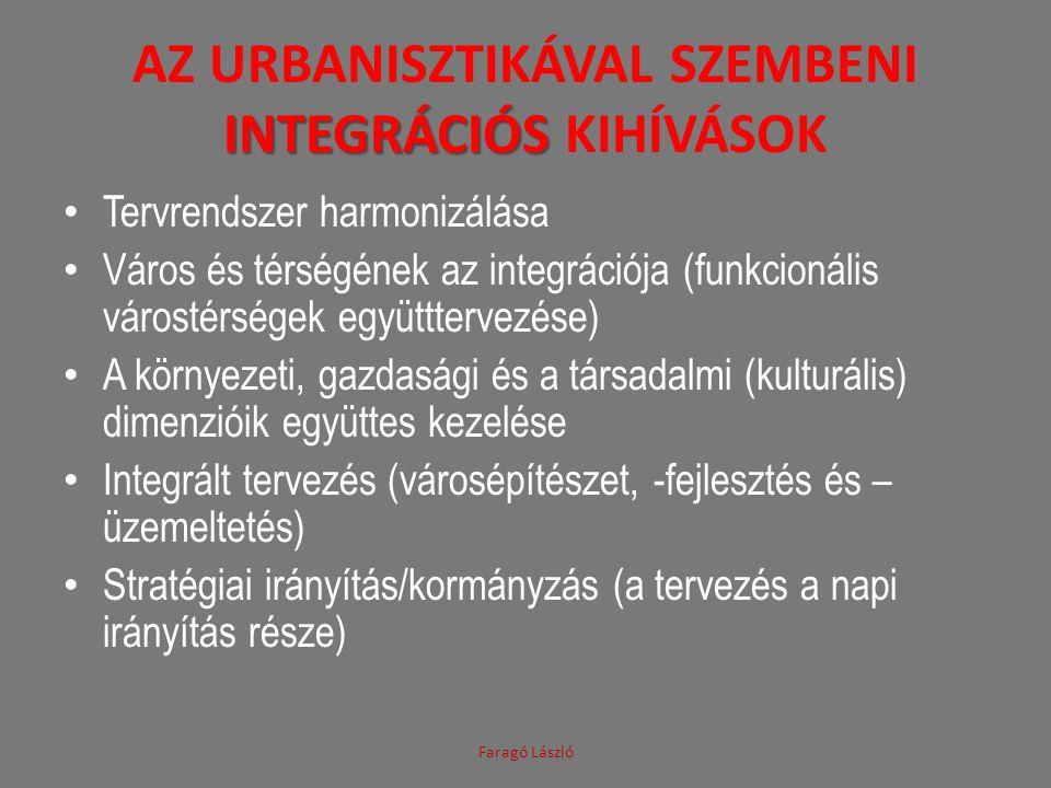 INTEGRÁCIÓS AZ URBANISZTIKÁVAL SZEMBENI INTEGRÁCIÓS KIHÍVÁSOK Tervrendszer harmonizálása Város és térségének az integrációja (funkcionális várostérség