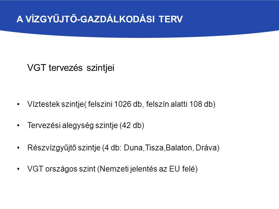 A VÍZGYŰJTŐ-GAZDÁLKODÁSI TERV VGT tervezés szintjei Víztestek szintje( felszini 1026 db, felszín alatti 108 db) Tervezési alegység szintje (42 db) Részvízgyűjtő szintje (4 db: Duna,Tisza,Balaton, Dráva) VGT országos szint (Nemzeti jelentés az EU felé)