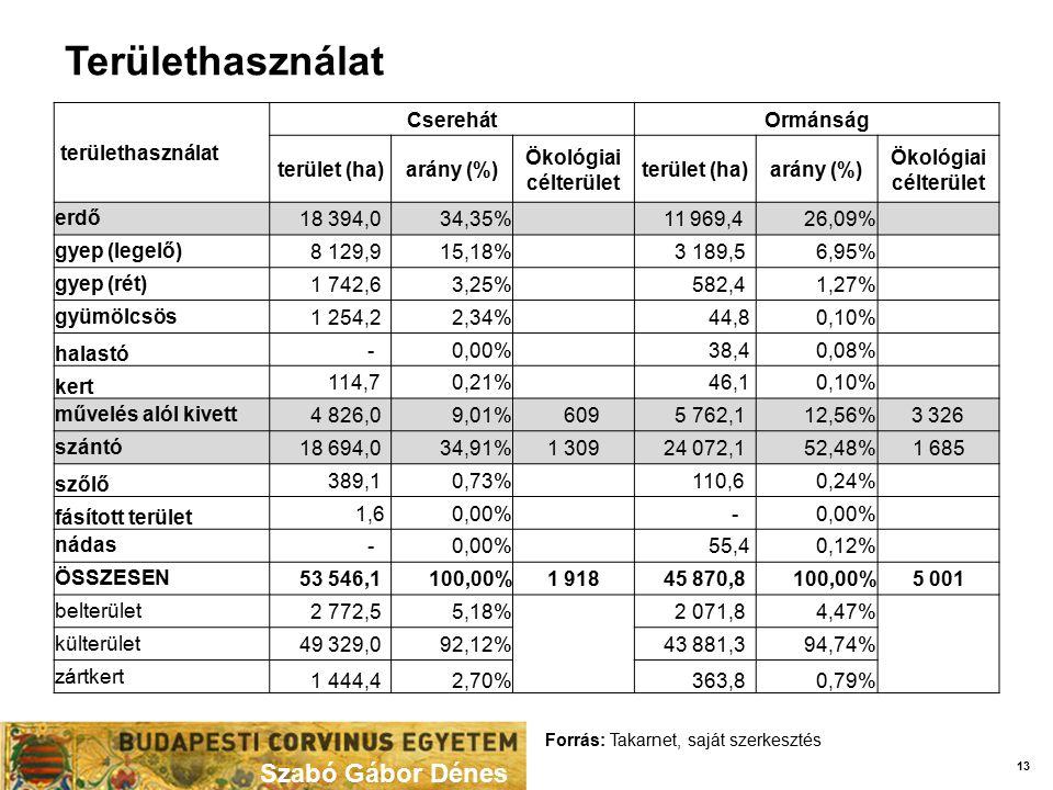 Forrás: Energiaközpont Nonprofit Kft. Területhasználat Szabó Gábor Dénes 13 területhasználat CserehátOrmánság terület (ha)arány (%) Ökológiai célterül