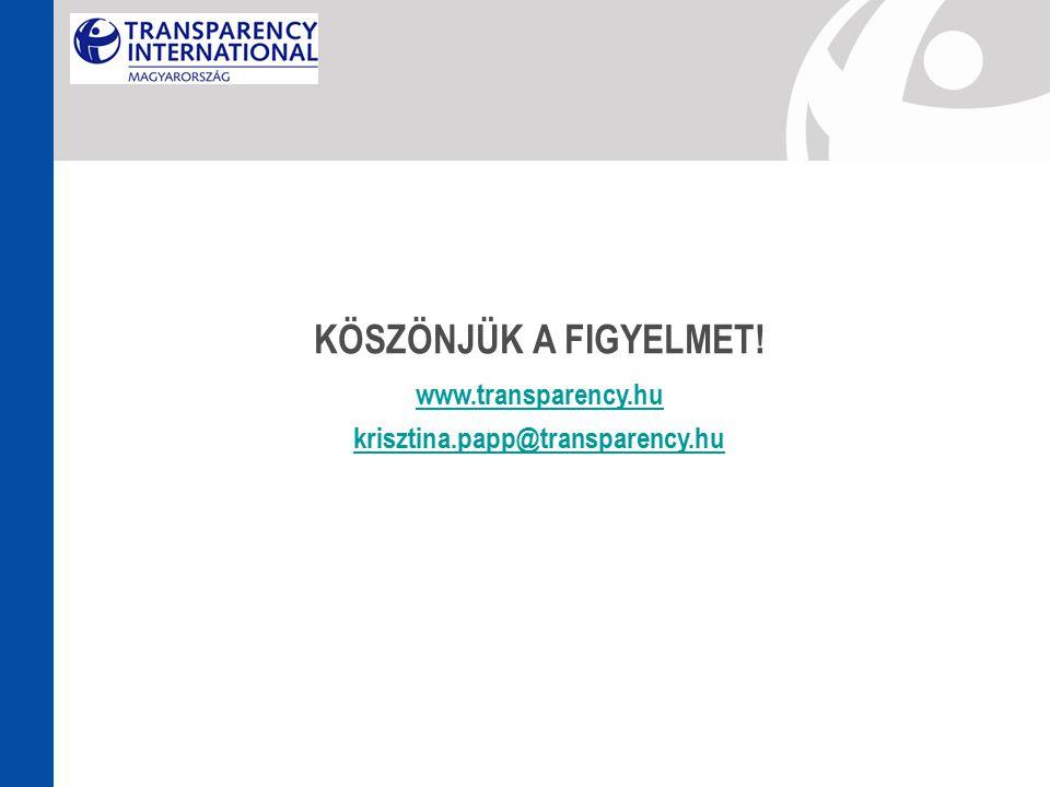 KÖSZÖNJÜK A FIGYELMET! www.transparency.hu krisztina.papp@transparency.hu