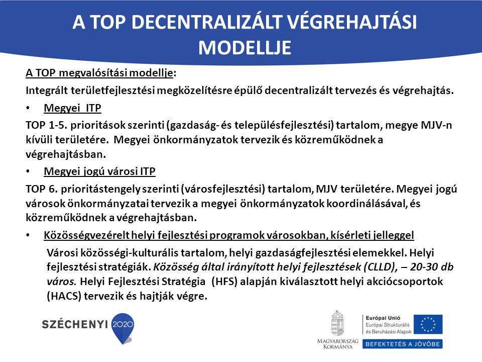 A TOP DECENTRALIZÁLT VÉGREHAJTÁSI MODELLJE A TOP megvalósítási modellje: Integrált területfejlesztési megközelítésre épülő decentralizált tervezés és