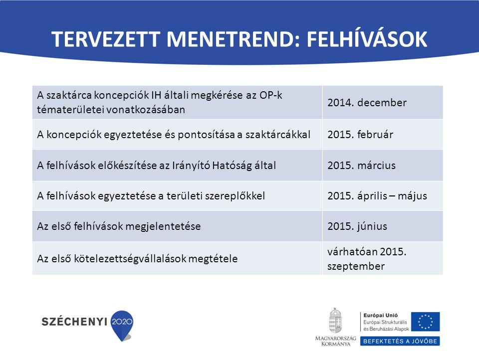 TERVEZETT MENETREND: FELHÍVÁSOK A szaktárca koncepciók IH általi megkérése az OP-k tématerületei vonatkozásában 2014. december A koncepciók egyeztetés