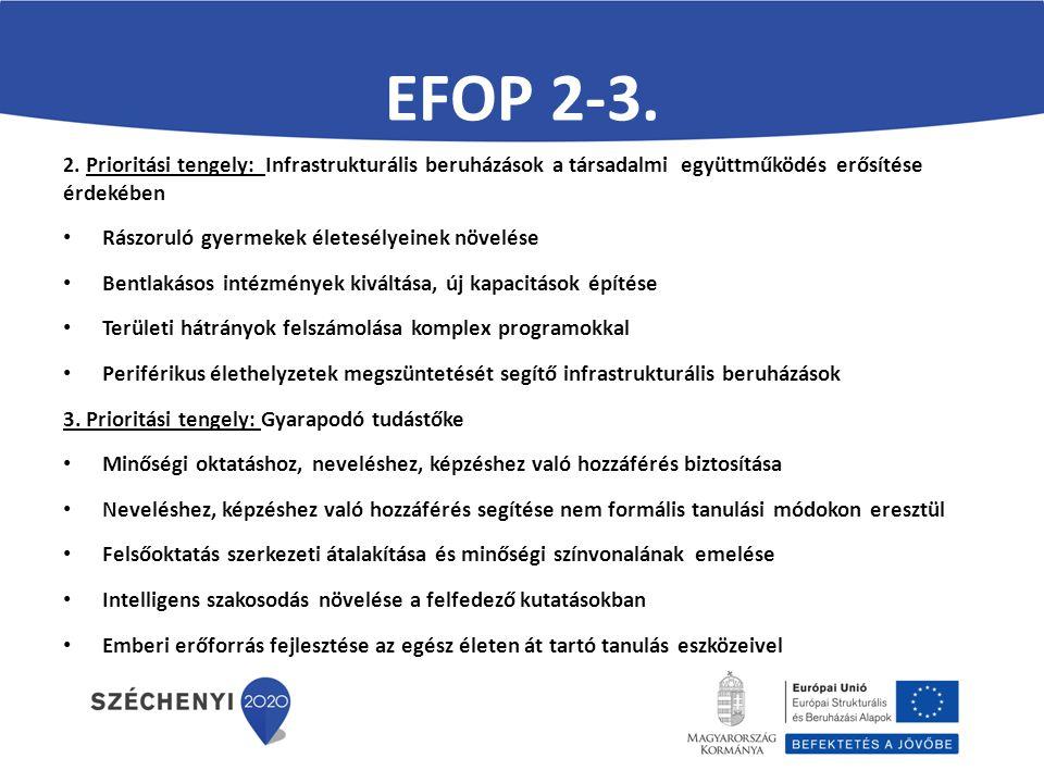 EFOP 2-3. 2. Prioritási tengely: Infrastrukturális beruházások a társadalmi együttműködés erősítése érdekében Rászoruló gyermekek életesélyeinek növel