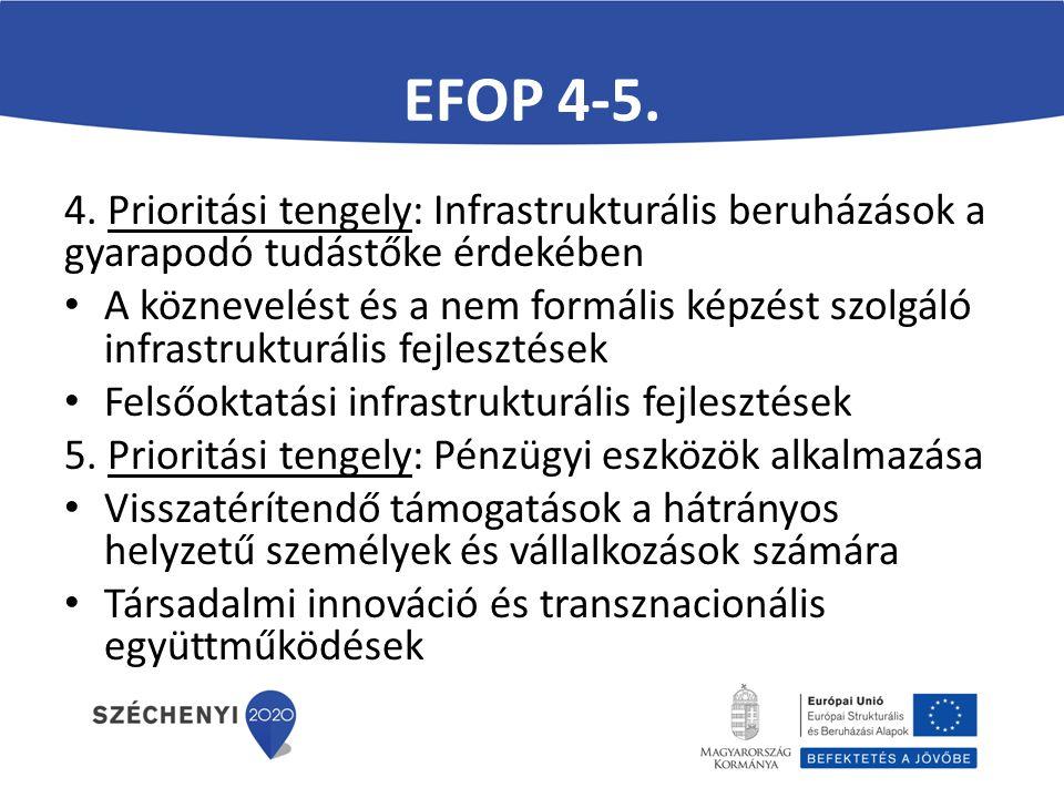 EFOP 4-5. 4. Prioritási tengely: Infrastrukturális beruházások a gyarapodó tudástőke érdekében A köznevelést és a nem formális képzést szolgáló infras