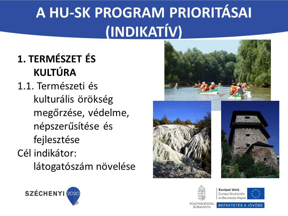 A HU-SK PROGRAM PRIORITÁSAI (INDIKATÍV) 1. TERMÉSZET ÉS KULTÚRA 1.1. Természeti és kulturális örökség megőrzése, védelme, népszerűsítése és fejlesztés