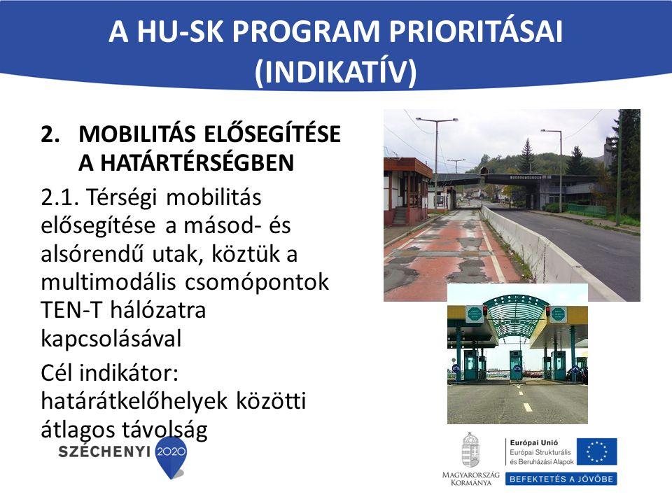 A HU-SK PROGRAM PRIORITÁSAI (INDIKATÍV) 2.MOBILITÁS ELŐSEGÍTÉSE A HATÁRTÉRSÉGBEN 2.1. Térségi mobilitás elősegítése a másod- és alsórendű utak, köztük