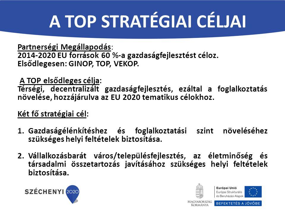 A TOP STRATÉGIAI CÉLJAI Partnerségi Megállapodás: 2014-2020 EU források 60 %-a gazdaságfejlesztést céloz. Elsődlegesen: GINOP, TOP, VEKOP. A TOP elsőd