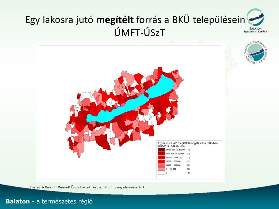 Egy lakosra jutó megítélt forrás a BKÜ településein – ÚMFT-ÚSzT Forrás: A Balaton Kiemelt Üdülőkörzet Területi Monitoring elemzése 2015