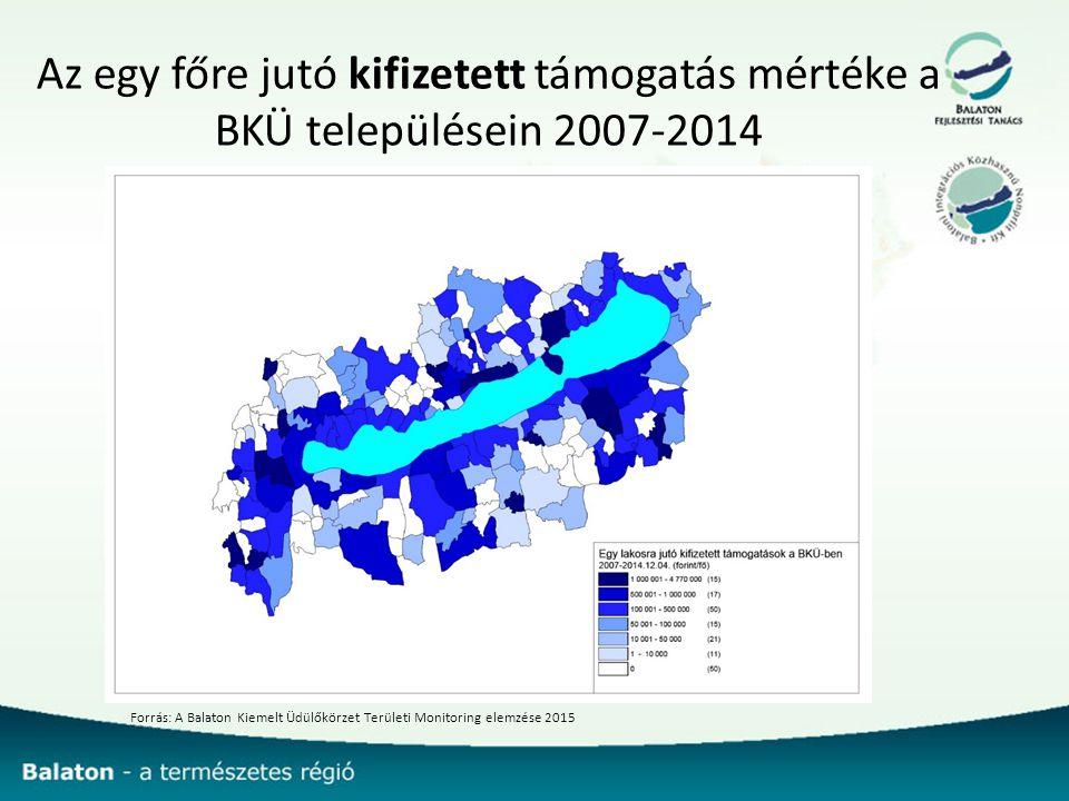 Az egy főre jutó kifizetett támogatás mértéke a BKÜ településein 2007-2014 Forrás: A Balaton Kiemelt Üdülőkörzet Területi Monitoring elemzése 2015