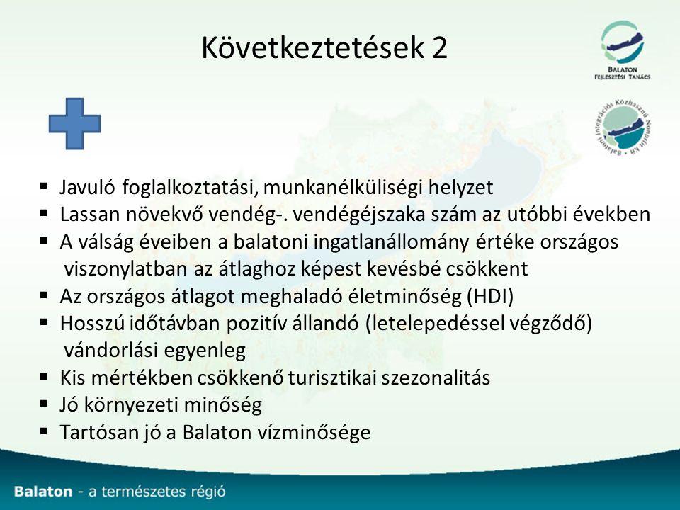 Következtetések 2  Javuló foglalkoztatási, munkanélküliségi helyzet  Lassan növekvő vendég-.