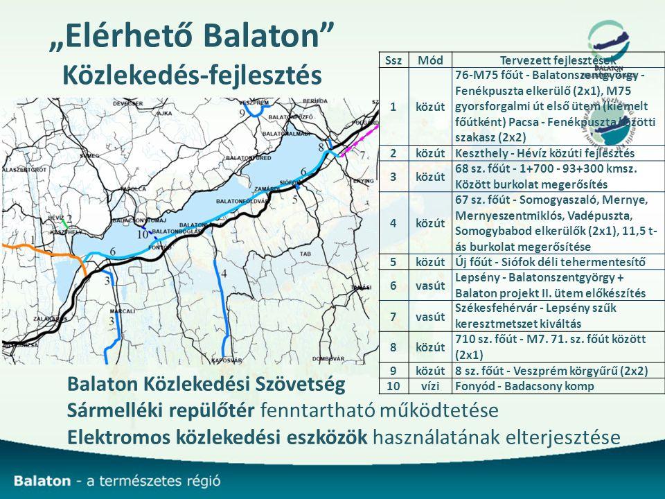 """""""Elérhető Balaton Közlekedés-fejlesztés SszMódTervezett fejlesztések 1közút 76-M75 főút - Balatonszentgyörgy - Fenékpuszta elkerülő (2x1), M75 gyorsforgalmi út első ütem (kiemelt főútként) Pacsa - Fenékpuszta közötti szakasz (2x2) 2közútKeszthely - Hévíz közúti fejlesztés 3közút 68 sz."""