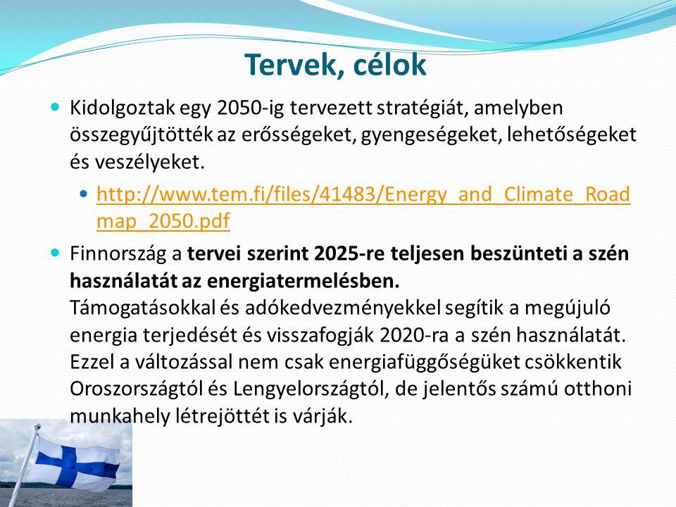 Tervek, célok Kidolgoztak egy 2050-ig tervezett stratégiát, amelyben összegyűjtötték az erősségeket, gyengeségeket, lehetőségeket és veszélyeket. http