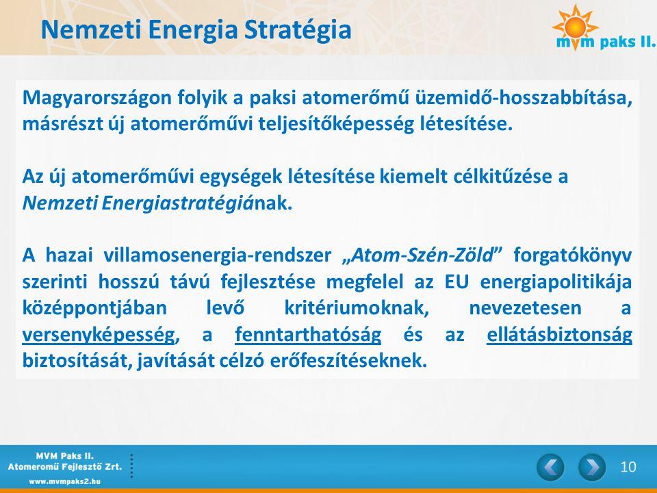 Nemzeti Energia Stratégia Magyarországon folyik a paksi atomerőmű üzemidő-hosszabbítása, másrészt új atomerőművi teljesítőképesség létesítése.