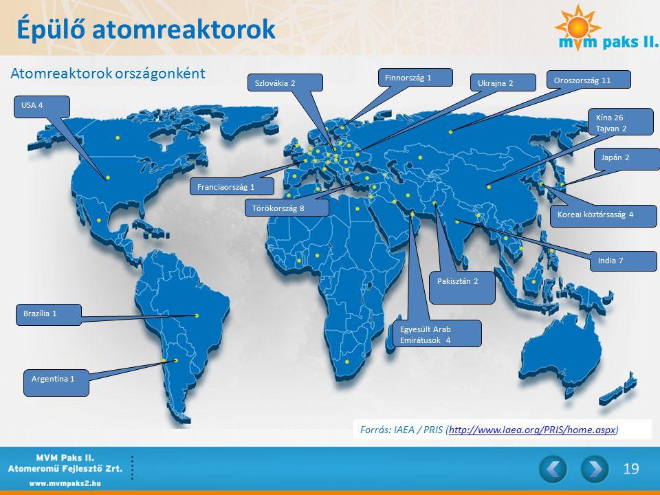 Épülő atomreaktorok Atomreaktorok országonként Forrás: IAEA / PRIS (http://www.iaea.org/PRIS/home.aspx)http://www.iaea.org/PRIS/home.aspx USA 4 Brazília 1 Kína 26 Tajvan 2 Oroszország 11 Japán 2 Koreai köztársaság 4 India 7 Pakisztán 2 Egyesült Arab Emirátusok 4 Ukrajna 2 Finnország 1 Szlovákia 2 Franciaország 1 Argentína 1 Törökország 8