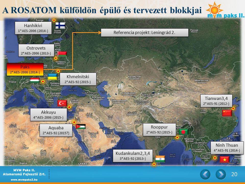 Ostrovets 2*AES-2006 (2013-) Ostrovets 2*AES-2006 (2013-) Khmelnitski 2*AES-92 (2015-) Khmelnitski 2*AES-92 (2015-) Akkuyu 4*AES-2006 (2015-) Akkuyu 4*AES-2006 (2015-) Tianwan3,4 2*AES-91 (2012-) Tianwan3,4 2*AES-91 (2012-) Ninh Thuan 4*AES-91 (2014-) Ninh Thuan 4*AES-91 (2014-) Rooppur 2*AES-92 (2015-) Rooppur 2*AES-92 (2015-) Kudankulam2,3,4 3*AES-92 (2013-) Kudankulam2,3,4 3*AES-92 (2013-) Hanhikivi 1*AES-2006 (2014-) Hanhikivi 1*AES-2006 (2014-) Aquaba 2*AES-92 (2015 ) Aquaba 2*AES-92 (2015 ) A ROSATOM külföldön épülő és tervezett blokkjai Paks 2*AES-2006 (2014-) Paks 2*AES-2006 (2014-) Referencia projekt: Leningrád 2.