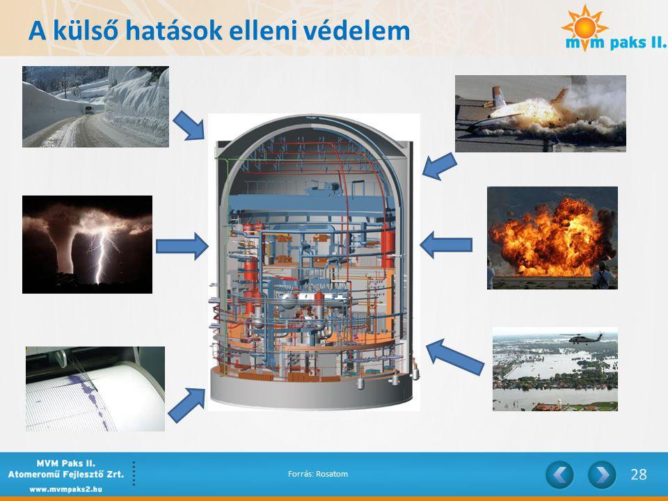 A külső hatások elleni védelem Forrás: Rosatom