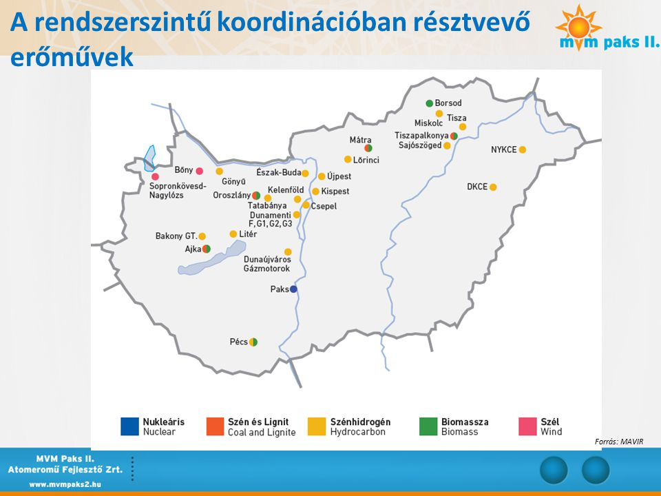 A villamosenergia-előállítás primer energiahordozó szükséglete Egy átlagos magyar család éves villamosenergia-felhasználása az alábbi különböző forrásokból biztosítható: Urán pasztillaFöldgázOlajMinőségi szén 8 gramm900 köbméter700 liter4 tonna Forrás: Paksi Atomerőmű kommunikációs kiadványa