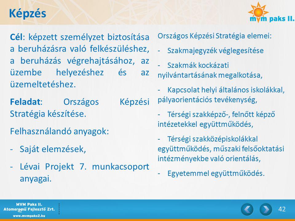 42 Cél: képzett személyzet biztosítása a beruházásra való felkészüléshez, a beruházás végrehajtásához, az üzembe helyezéshez és az üzemeltetéshez.