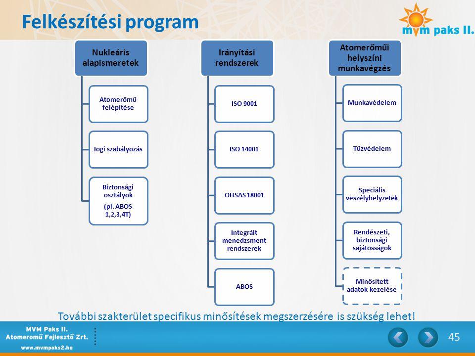 Nukleáris alapismeretek Atomerőmű felépítése Jogi szabályozás Biztonsági osztályok (pl.