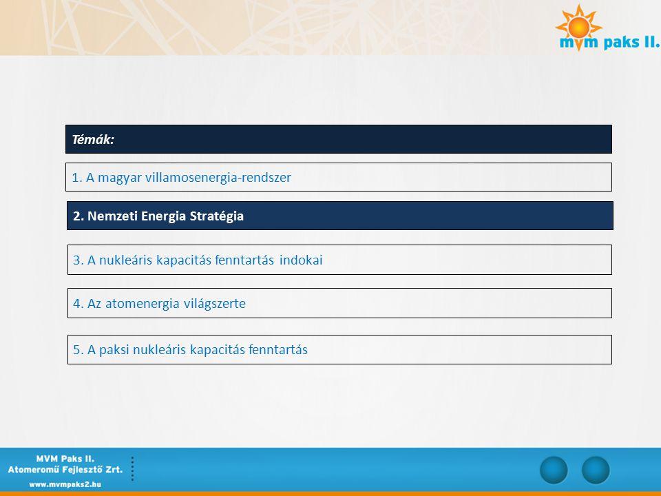 Témák: 1. A magyar villamosenergia-rendszer 2. Nemzeti Energia Stratégia 3.
