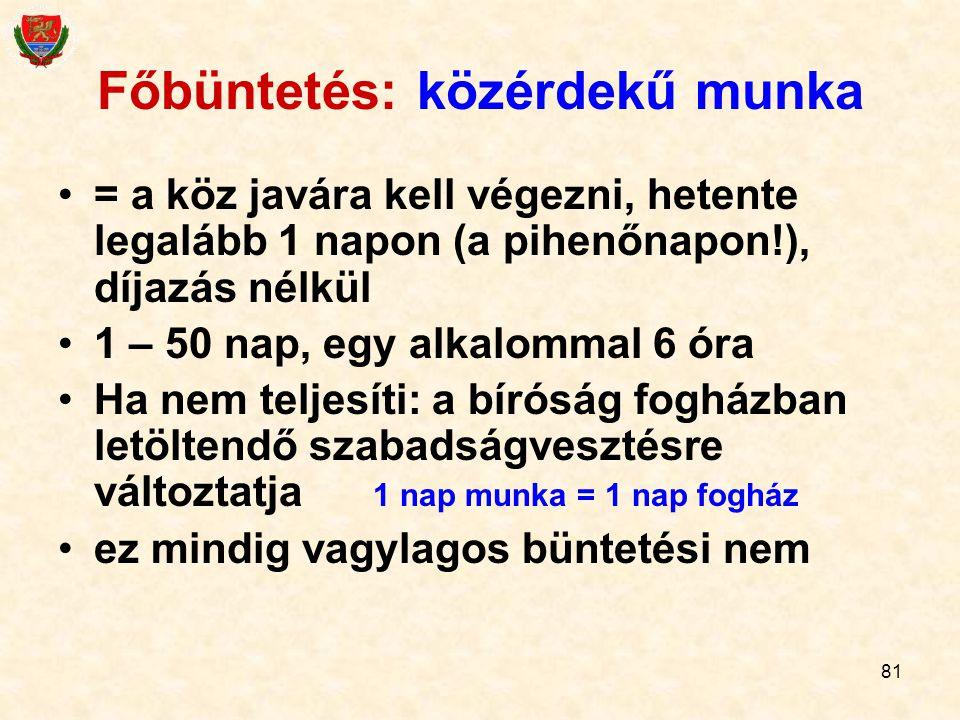 81 Főbüntetés: közérdekű munka = a köz javára kell végezni, hetente legalább 1 napon (a pihenőnapon!), díjazás nélkül 1 – 50 nap, egy alkalommal 6 óra
