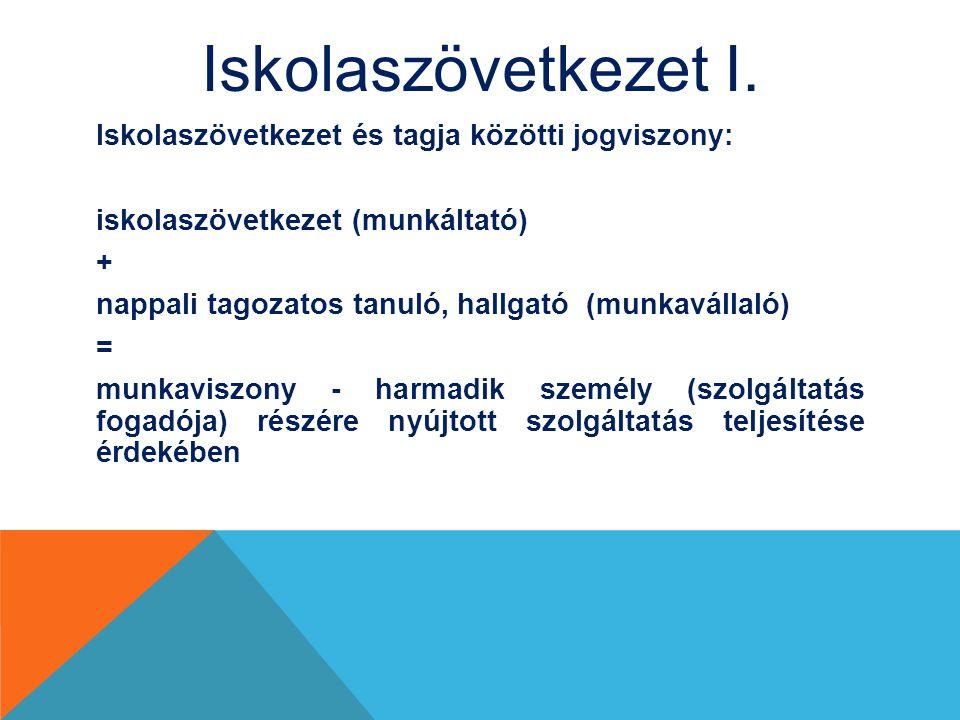 Iskolaszövetkezet I. Iskolaszövetkezet és tagja közötti jogviszony: iskolaszövetkezet (munkáltató) + nappali tagozatos tanuló, hallgató (munkavállaló)