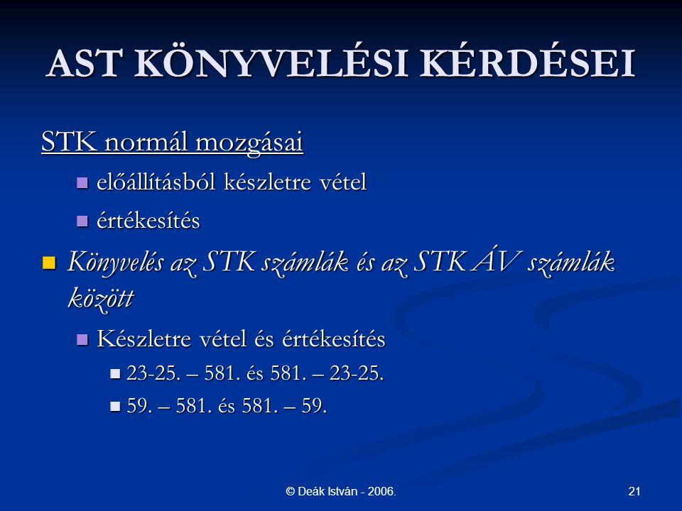 21© Deák István - 2006. AST KÖNYVELÉSI KÉRDÉSEI STK normál mozgásai előállításból készletre vétel előállításból készletre vétel értékesítés értékesíté