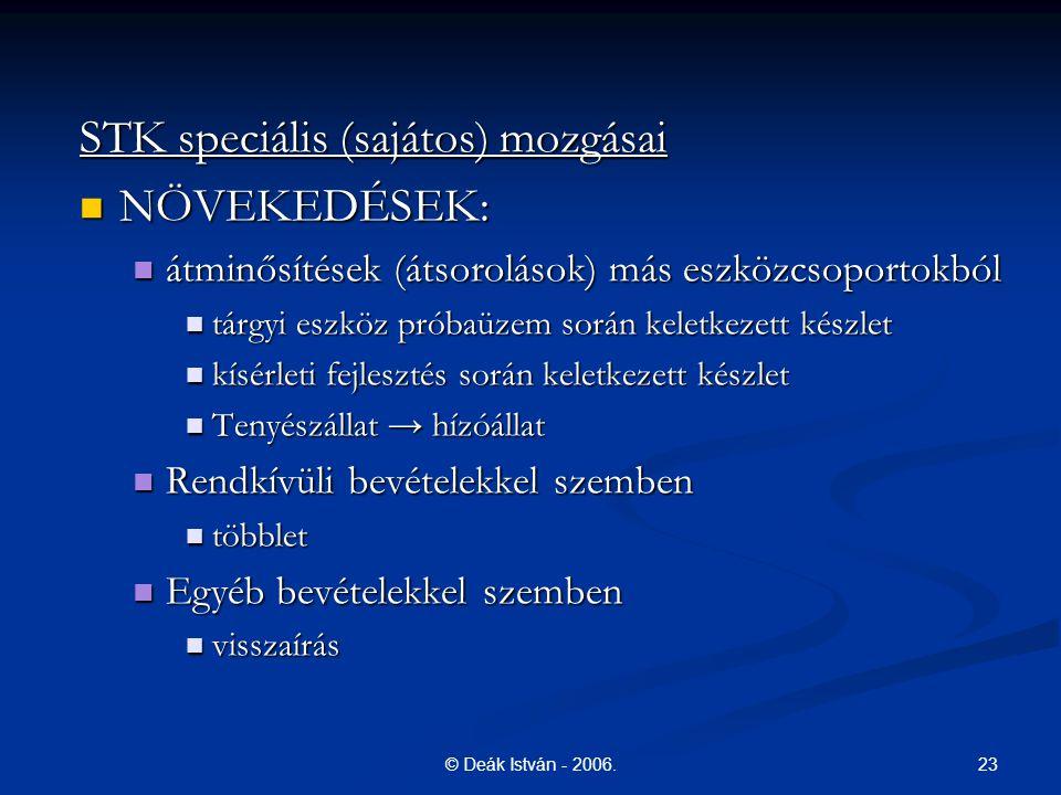23© Deák István - 2006. STK speciális (sajátos) mozgásai NÖVEKEDÉSEK: NÖVEKEDÉSEK: átminősítések (átsorolások) más eszközcsoportokból átminősítések (á