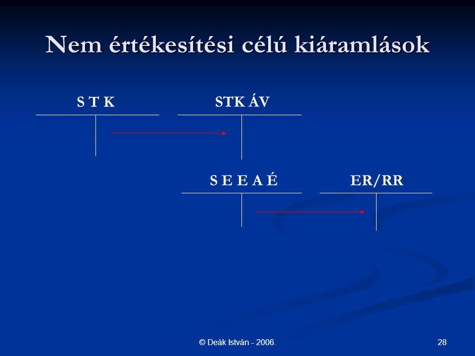 28© Deák István - 2006. Nem értékesítési célú kiáramlások S T K STK ÁV S E E A ÉER/RR