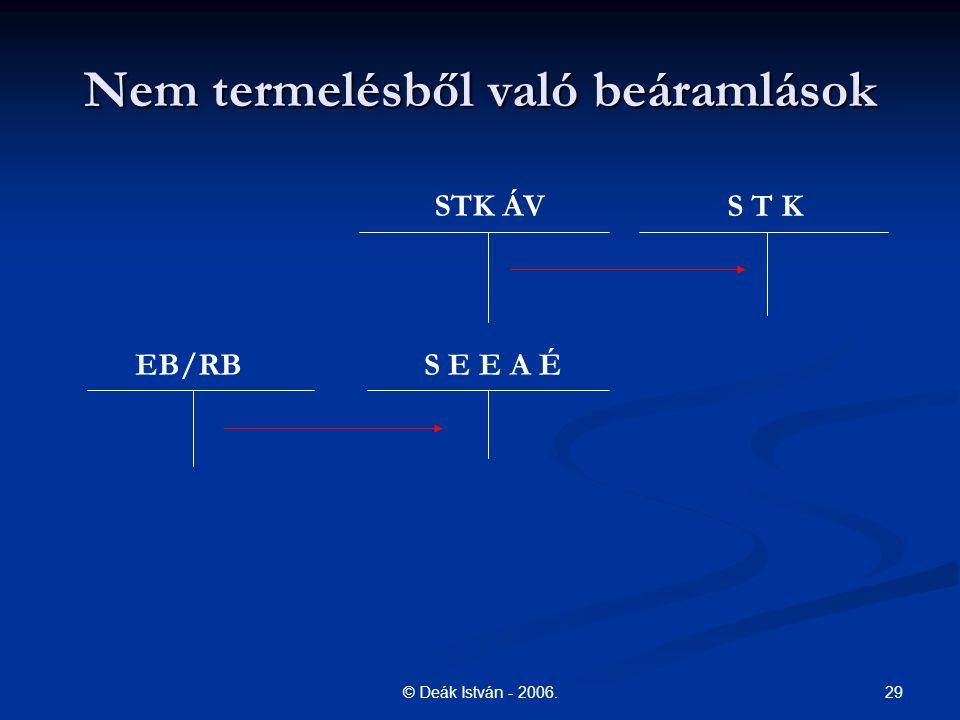 29© Deák István - 2006. Nem termelésből való beáramlások S T K STK ÁV S E E A ÉEB/RB