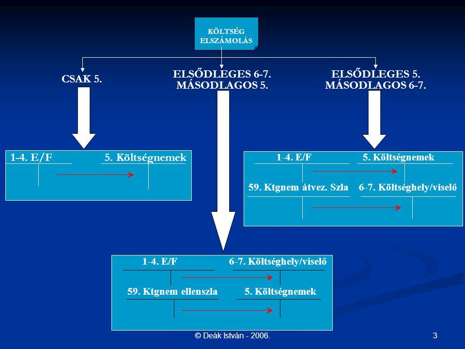 3© Deák István - 2006. KÖLTSÉG ELSZÁMOLÁS CSAK 5. ELSŐDLEGES 6-7. MÁSODLAGOS 5. ELSŐDLEGES 5. MÁSODLAGOS 6-7. 1-4. E/F 5. Költségnemek 59. Ktgnem átve