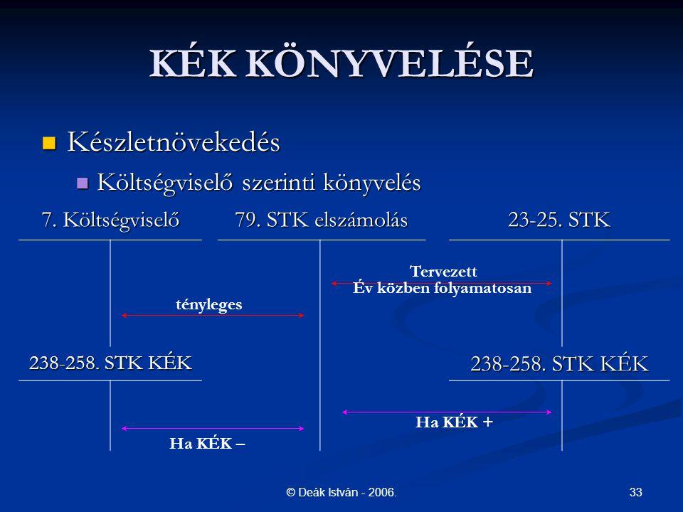 33© Deák István - 2006. KÉK KÖNYVELÉSE Készletnövekedés Készletnövekedés Költségviselő szerinti könyvelés Költségviselő szerinti könyvelés 7. Költségv