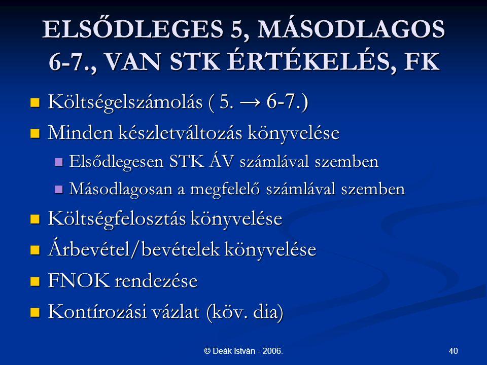 40© Deák István - 2006. ELSŐDLEGES 5, MÁSODLAGOS 6-7., VAN STK ÉRTÉKELÉS, FK Költségelszámolás ( 5. → 6-7.) Költségelszámolás ( 5. → 6-7.) Minden kész
