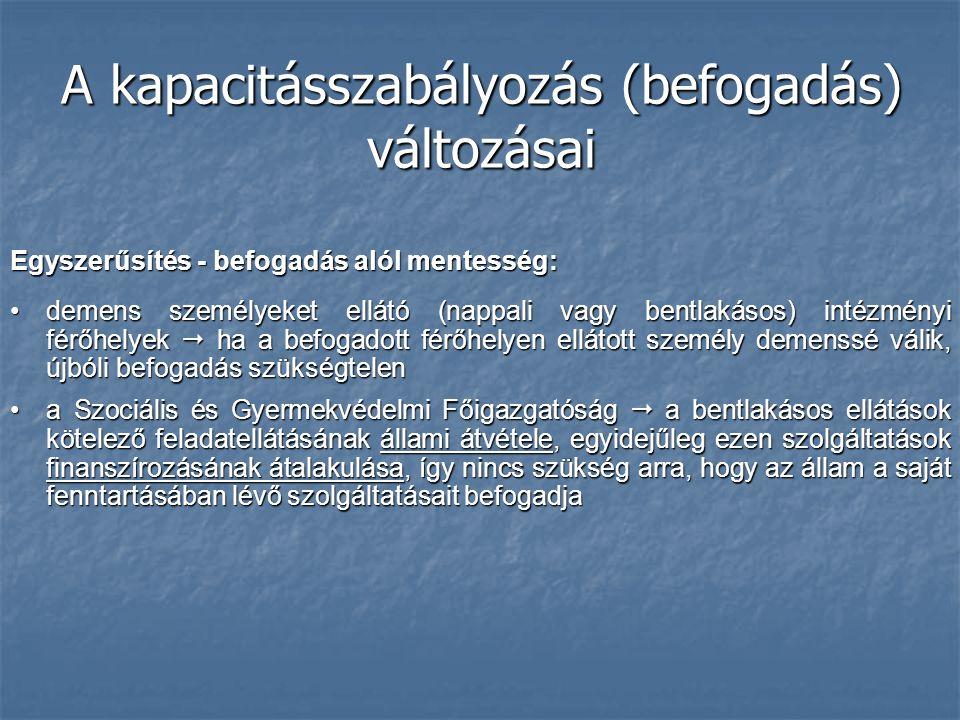 A kapacitásszabályozás (befogadás) változásai demens személyeket ellátó (nappali vagy bentlakásos) intézményi férőhelyek  ha a befogadott férőhelyen