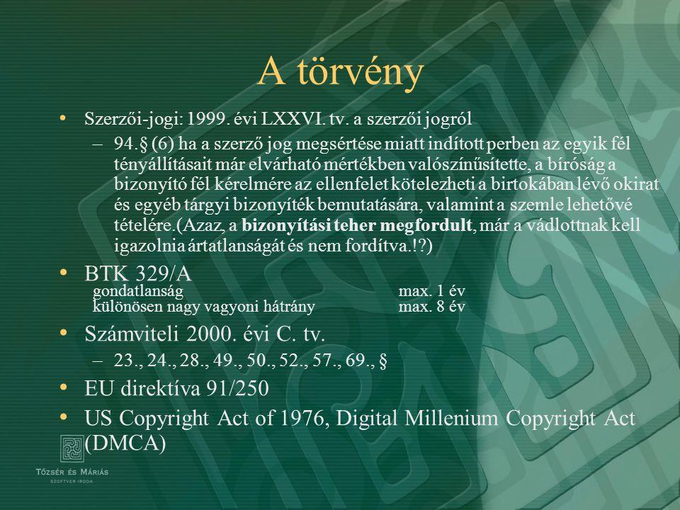 A törvény Szerzői-jogi: 1999. évi LXXVI. tv. a szerzői jogról –94.§ (6) ha a szerző jog megsértése miatt indított perben az egyik fél tényállításait m