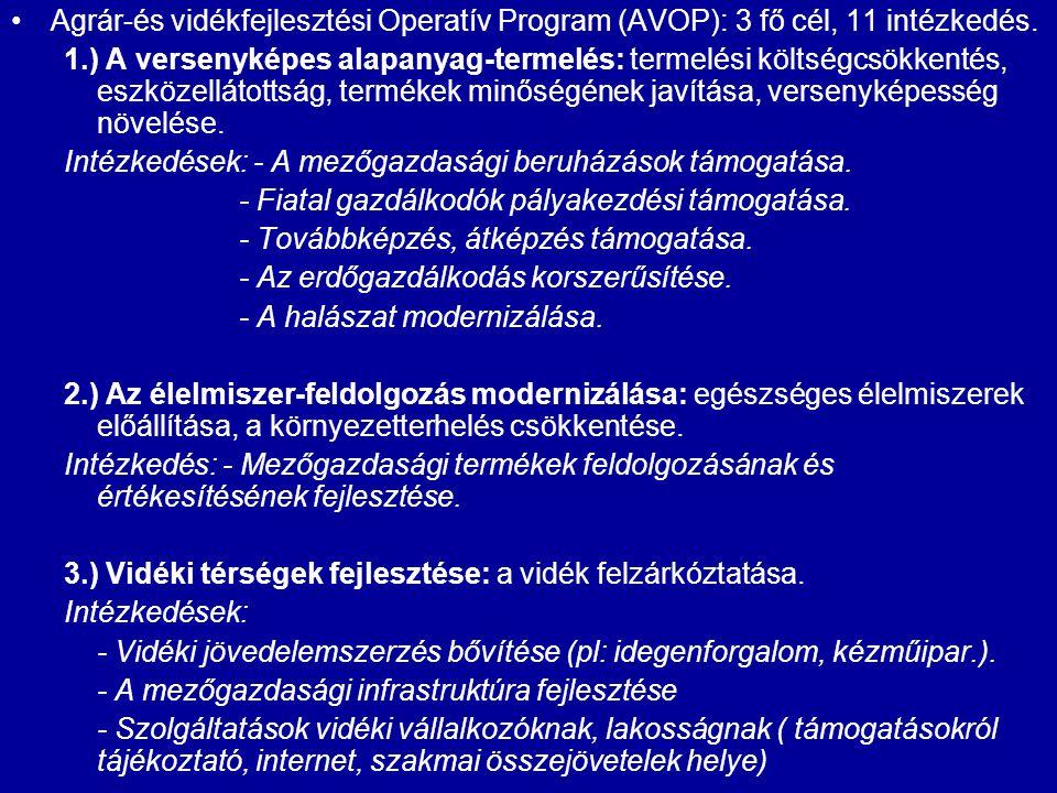 Agrár-és vidékfejlesztési Operatív Program (AVOP): 3 fő cél, 11 intézkedés. 1.) A versenyképes alapanyag-termelés: termelési költségcsökkentés, eszköz