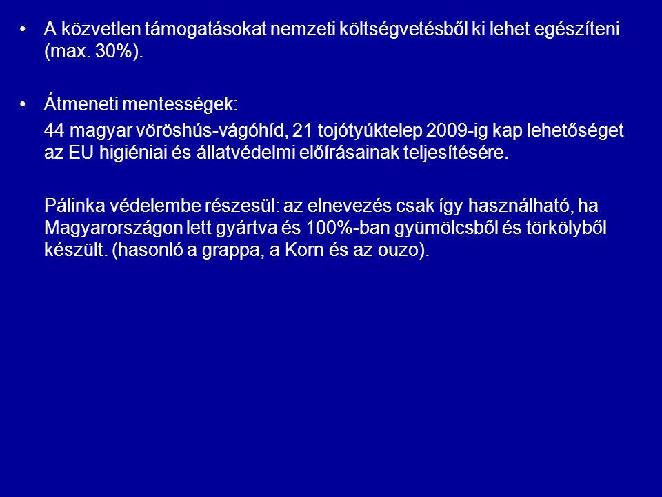 A közvetlen támogatásokat nemzeti költségvetésből ki lehet egészíteni (max. 30%). Átmeneti mentességek: 44 magyar vöröshús-vágóhíd, 21 tojótyúktelep 2