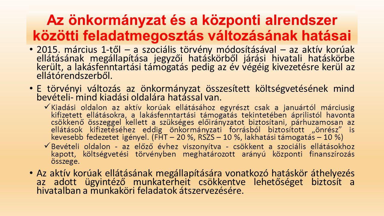 Az önkormányzat és a központi alrendszer közötti feladatmegosztás változásának hatásai 2015. március 1-től – a szociális törvény módosításával – az ak