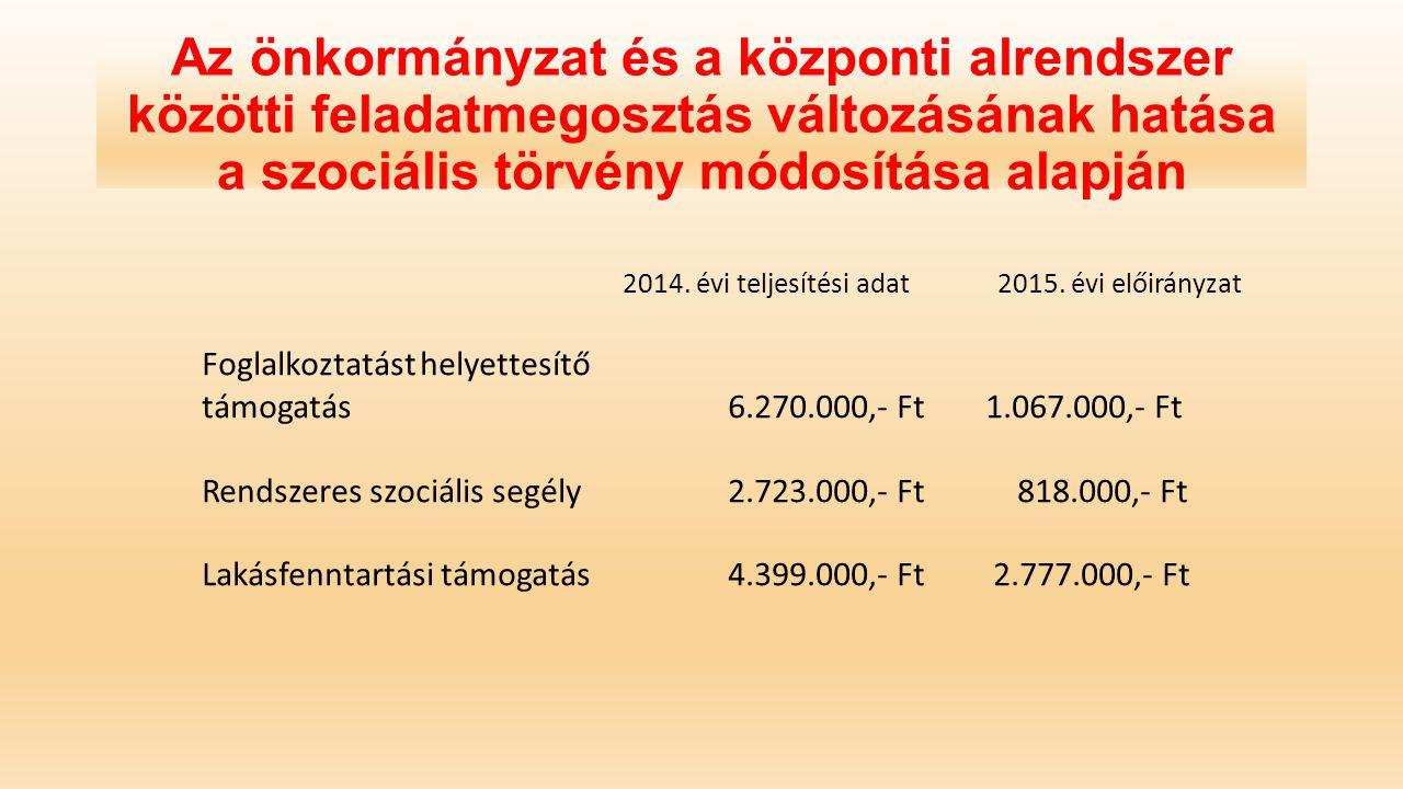 Az önkormányzat és a központi alrendszer közötti feladatmegosztás változásának hatása a szociális törvény módosítása alapján 2014. évi teljesítési ada