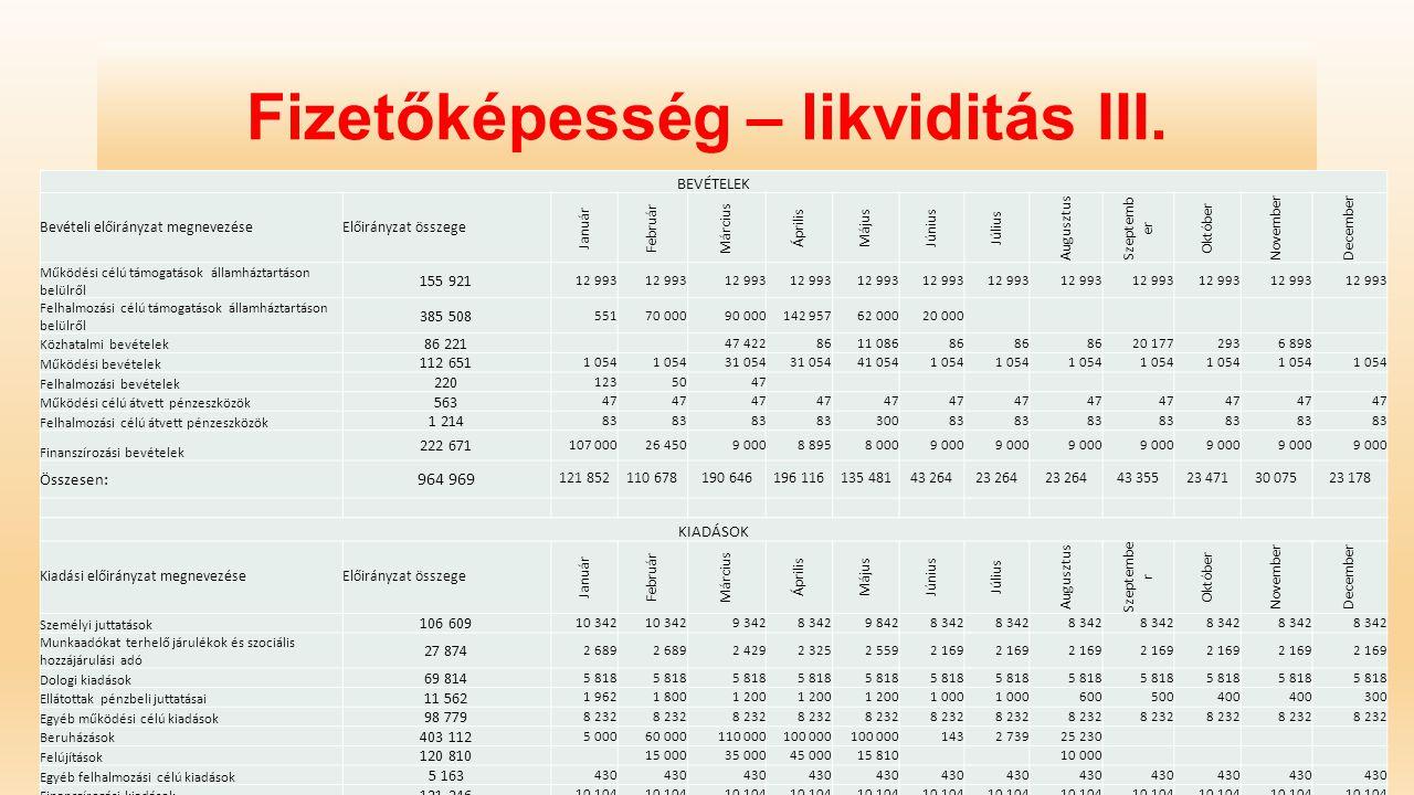 Fizetőképesség – likviditás III. BEVÉTELEK Bevételi előirányzat megnevezéseElőirányzat összege Január Február Március Április Május Június Július Augu