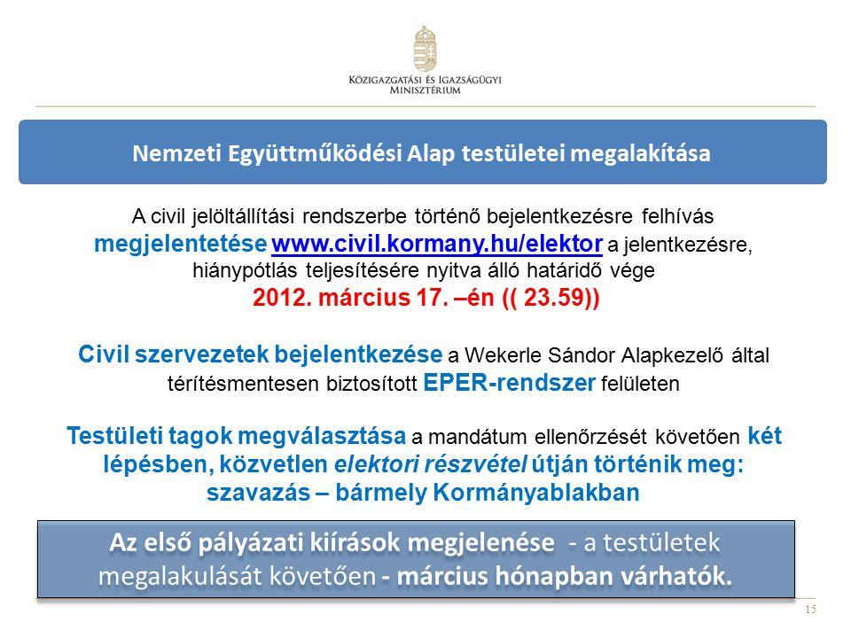 15 Nemzeti Együttműködési Alap testületei megalakítása A civil jelöltállítási rendszerbe történő bejelentkezésre felhívás megjelentetése www.civil.kormany.hu/elektor a jelentkezésre, hiánypótlás teljesítésére nyitva álló határidő végewww.civil.kormany.hu/elektor 2012.